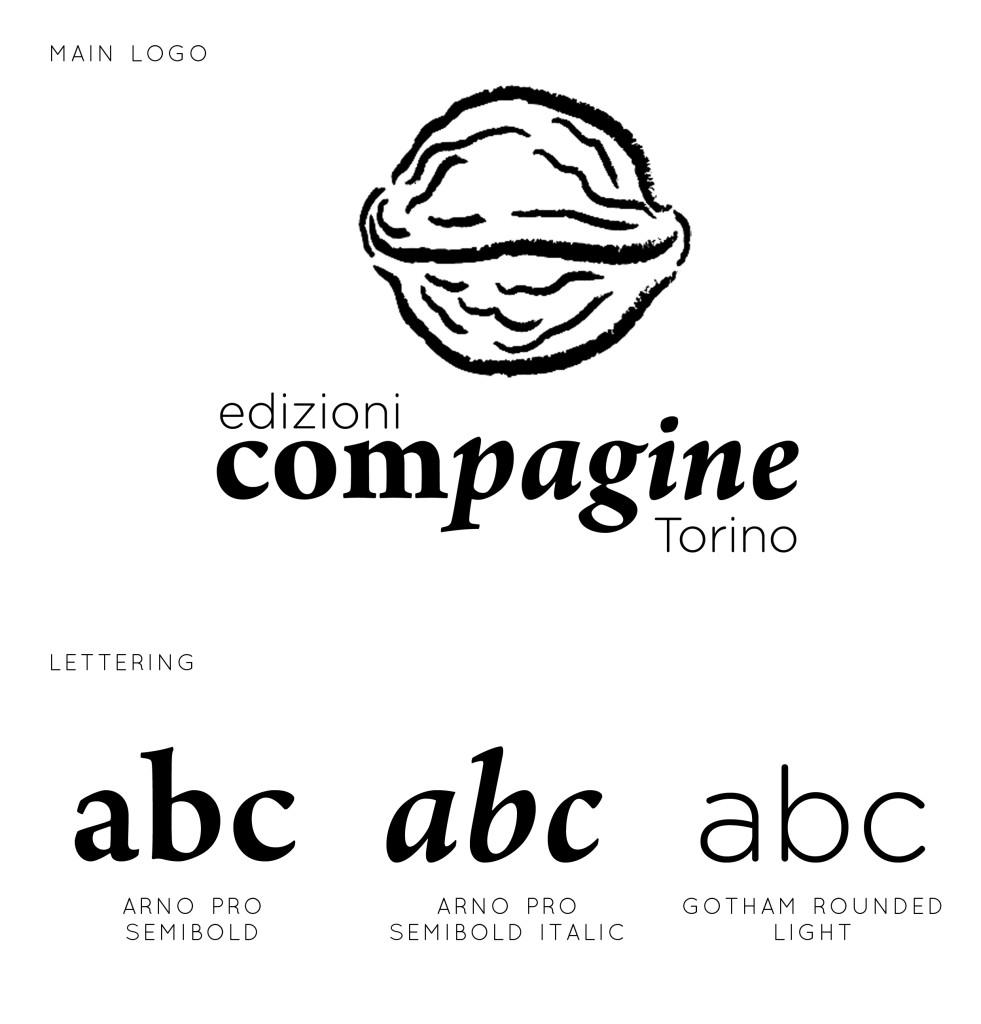 Compagine_branding board